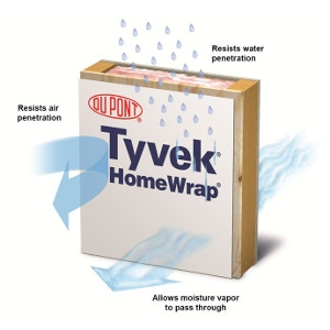 Tyvek Home Wrap 9' x 150' Roll Special