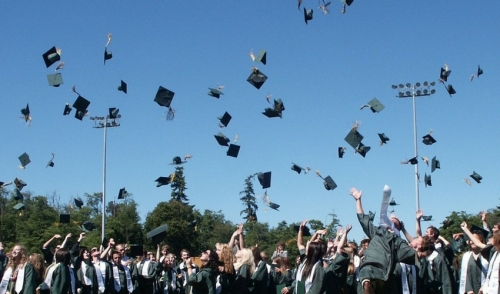 Planning For Your Grad's Graduation Parties